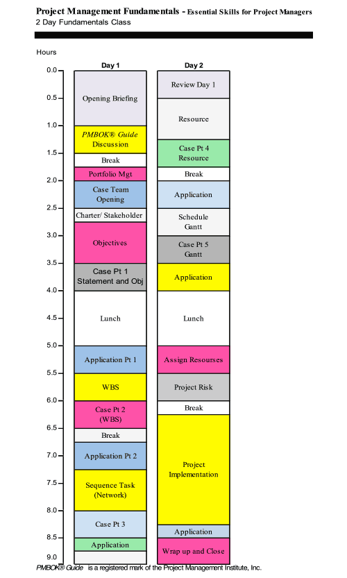 project management itinerary for 2 day class with Leadership Initiatives, Cleveland